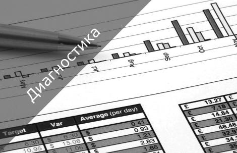 Получите беспристрастный обзор вашей компании, чтобы улучшить продажи, прибыль и минимизировать риски